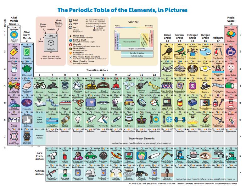 tabla-imagenes